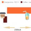 コーヒーは基礎代謝を上げる