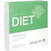 遺伝子検査で判明私の太る原因痩せる方法|GeneLifeレビュー